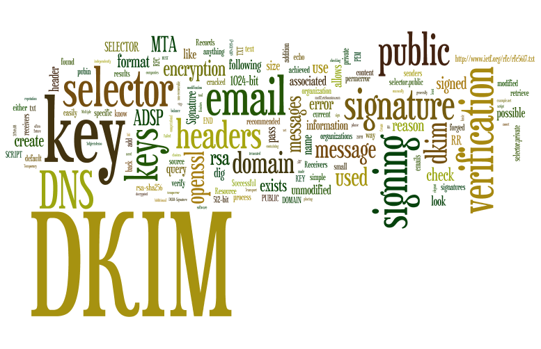 DKIM SPF Mail Authentication